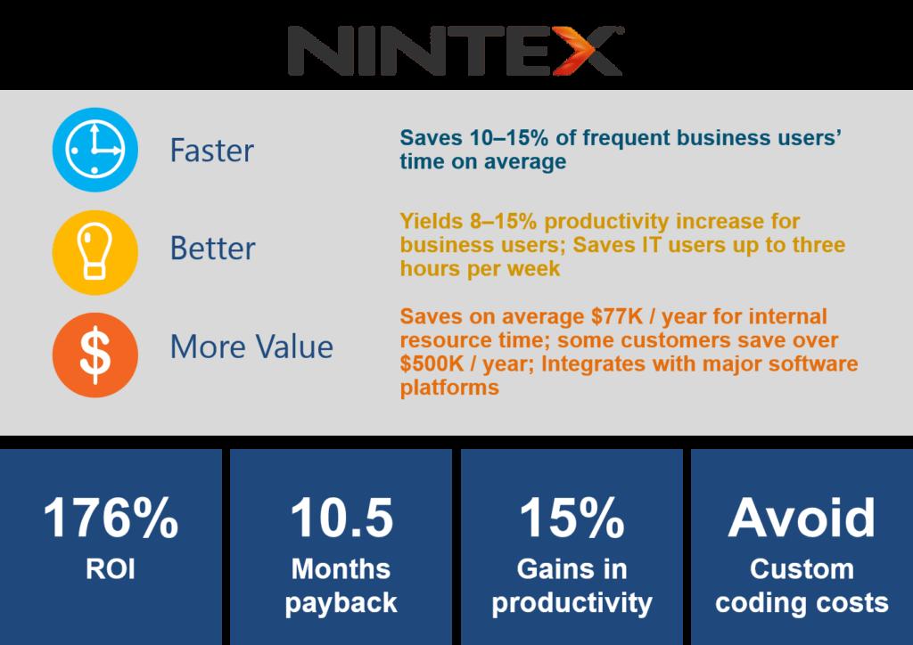 nintex benefits optimum
