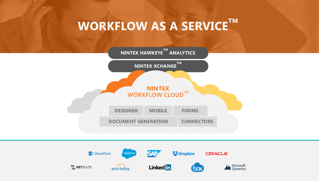 nintex workflow as a service