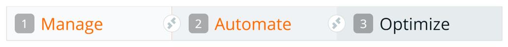 Manage Automate Optimize Optimum Nintex