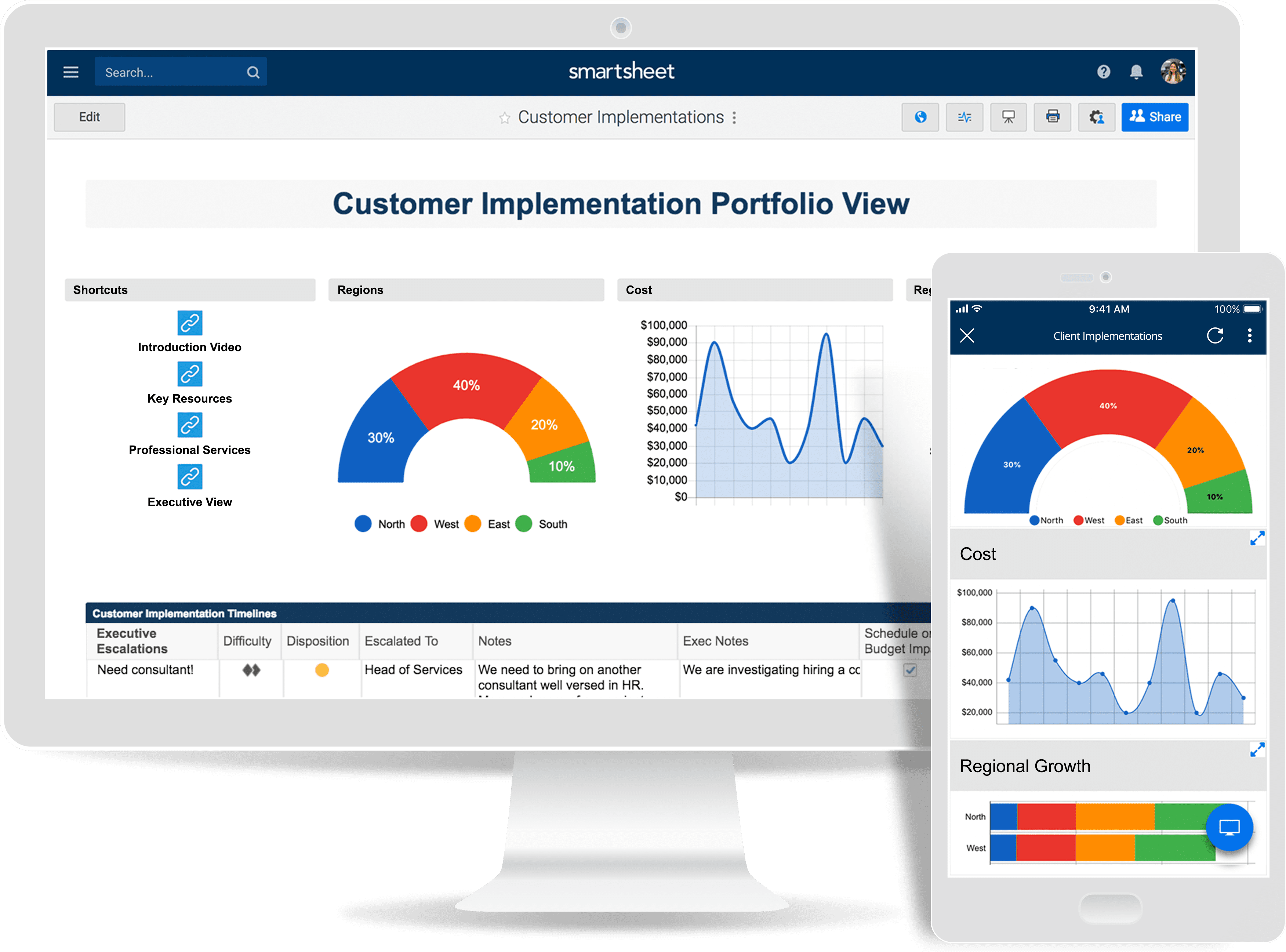 Smartsheet Dashboard Optimum