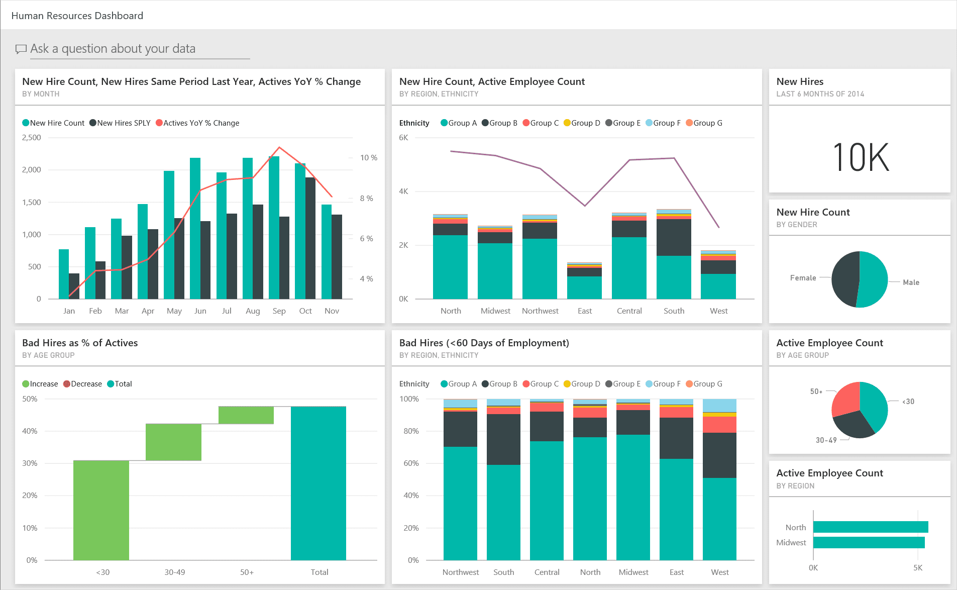 Power BI Optimum HR Sample