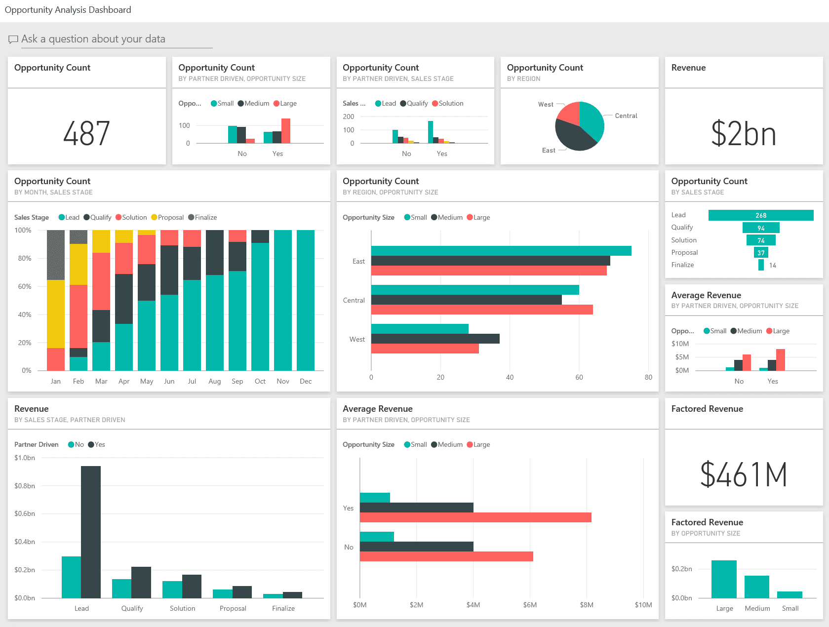 Power BI Opportunity Management Sample