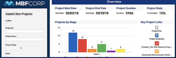 Smartsheet Platinum Partner Project Management Optimum